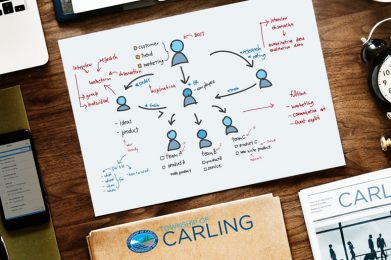 business development in carling background