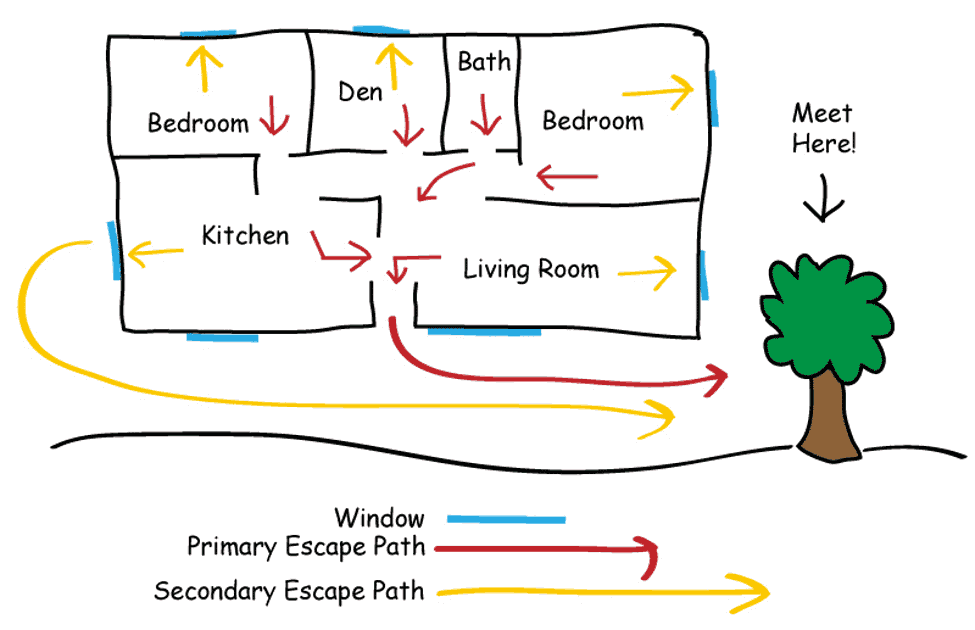 Escape plan infographic for fire